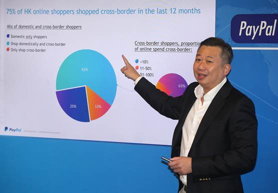 William Ip, Director and Country Manager, PayPal Hong Kong, Korea & Taiwan shared the results of the PayPal's Cross-Border Consumer Research 2018 report for Hong Kong.
