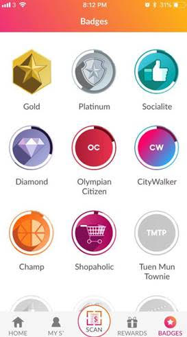 Interactive gamified badge privileges
