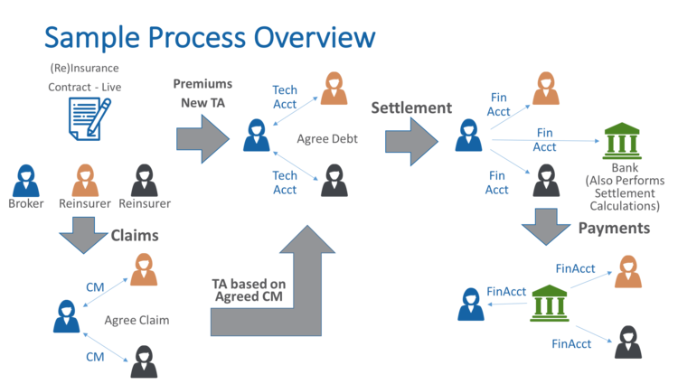 SImple_process_overview.png