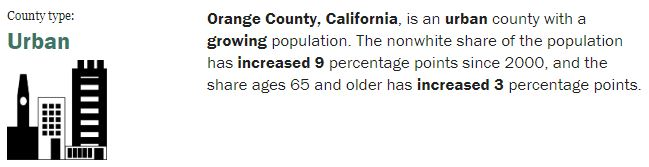 Pew Research Center Report of Demographic Changes in Orange County, California
