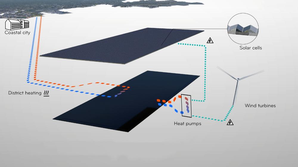 GigaStorage_diagram-_1000.png