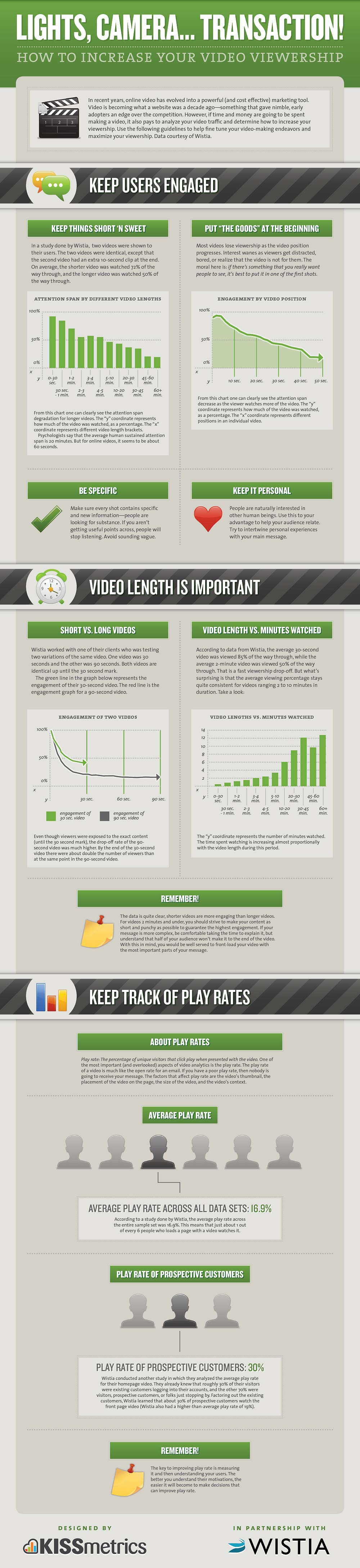 Online-video-content_improve-viewership-and-rankings.jpg