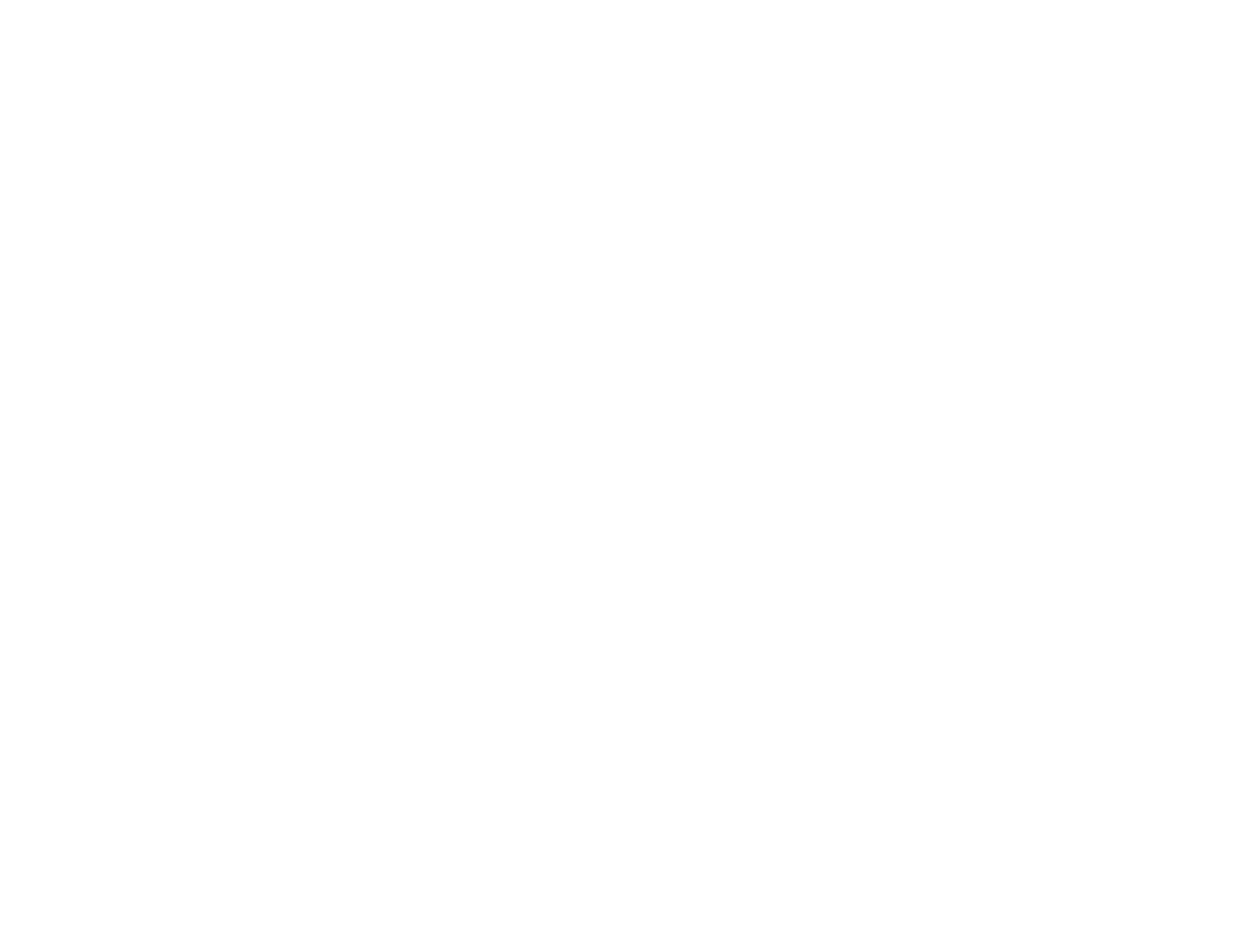 Standardized Success