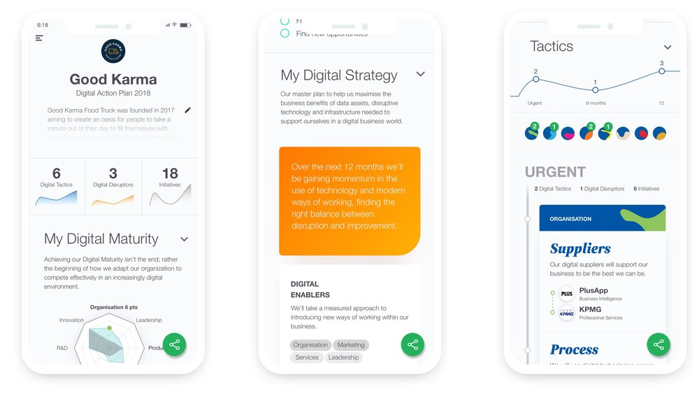 We've connected business goals with the right enablers. - During our courses your digital action plan can be effortlessly captured using the du.today mobile app and have your Digital Plan on a Page ready to action and share. Our mobile app is designed to work seamlessly with our Choice Cards© and course canvases.