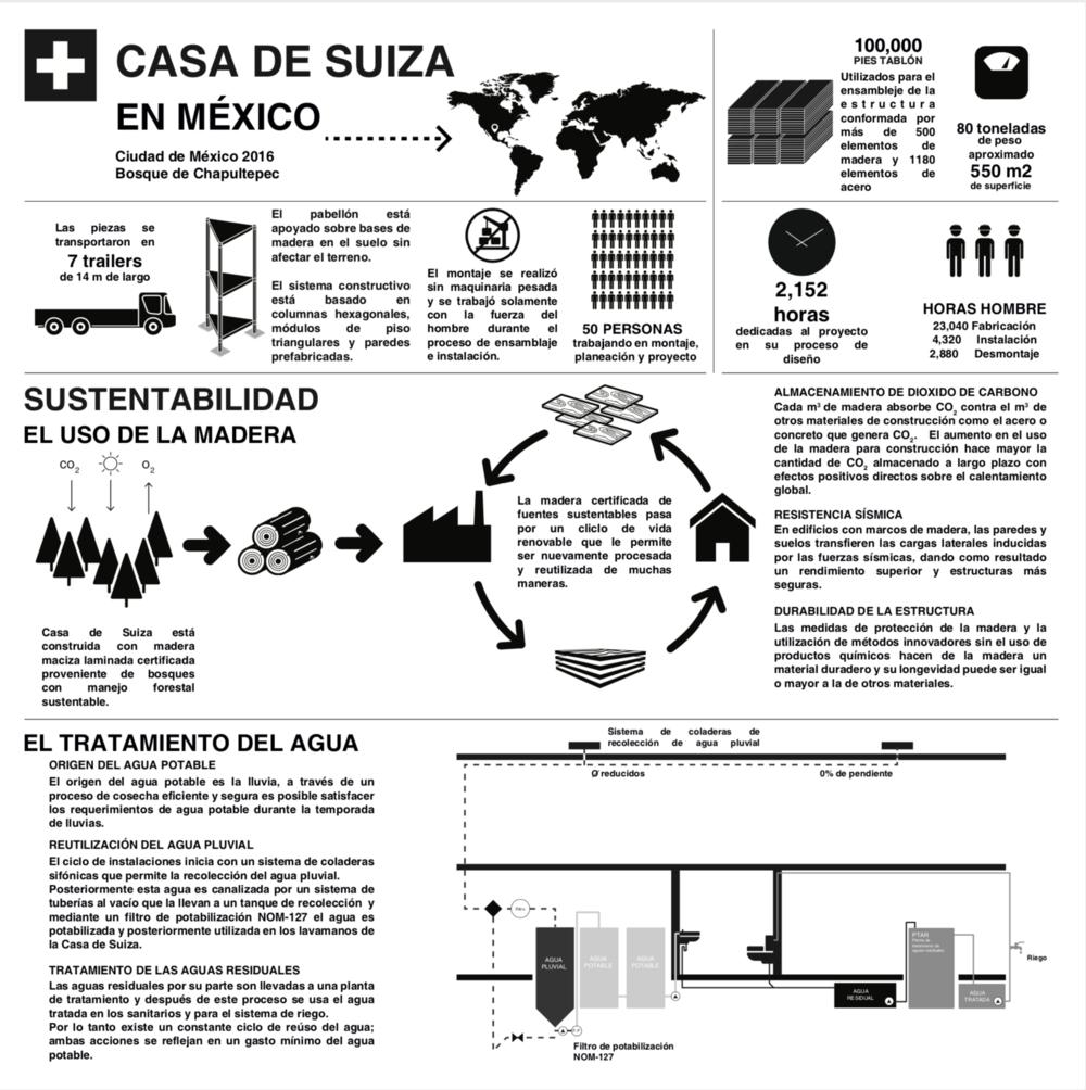 Sostenibilidad_CasadeSuiza