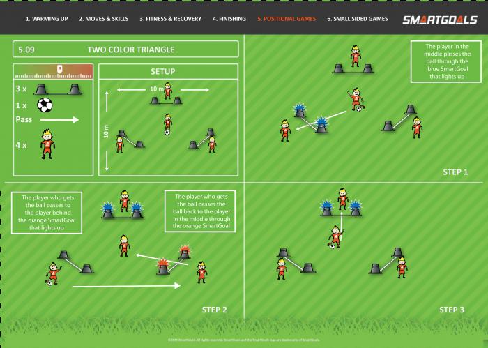 Smartgoals er et interaktivt træningskoncept med uendelige muligheder. Oplev Smartgoals på SportsFair.  Illustration: Smartgoals.nl