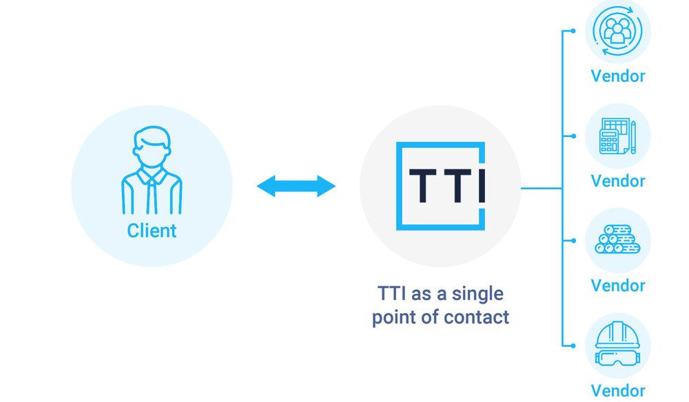 TTI - Firm Profile (3) (1)-14.jpg