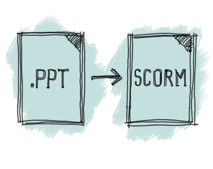 ppt to scorm.jpg