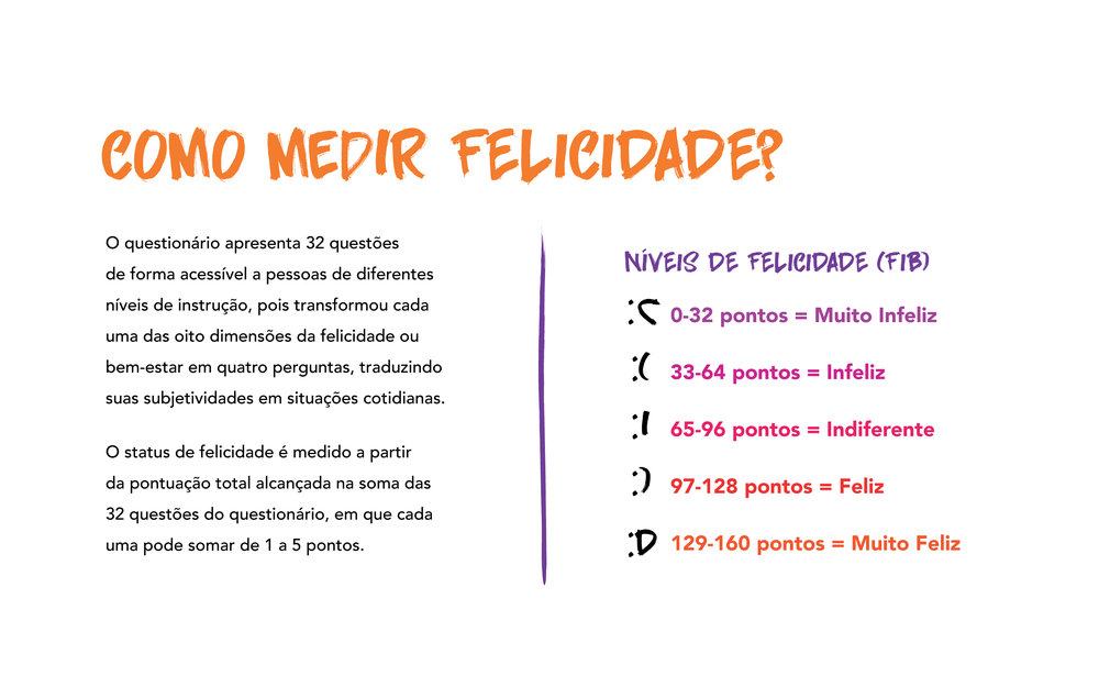 ppt-Template-behappy_miolo-09.jpg