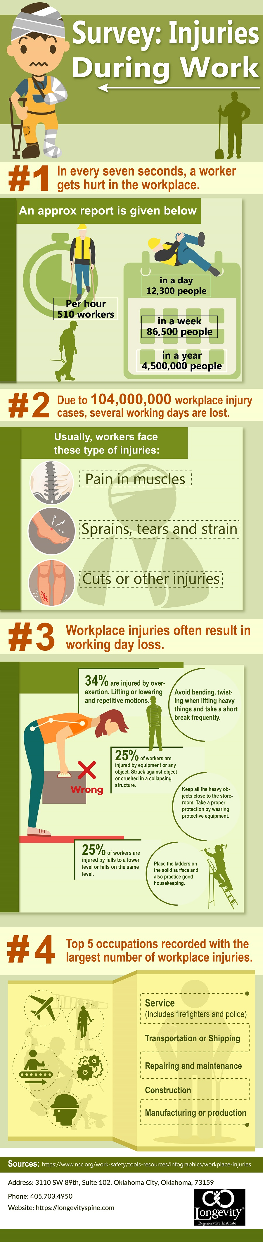 Survey - Injuries During Work.jpg