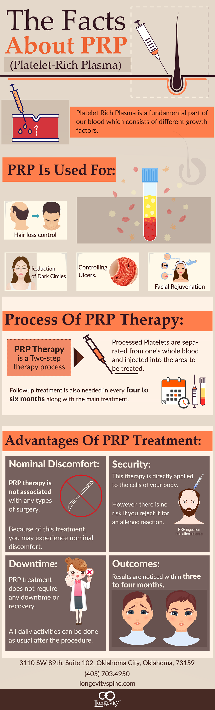 The Facts About PRP.png