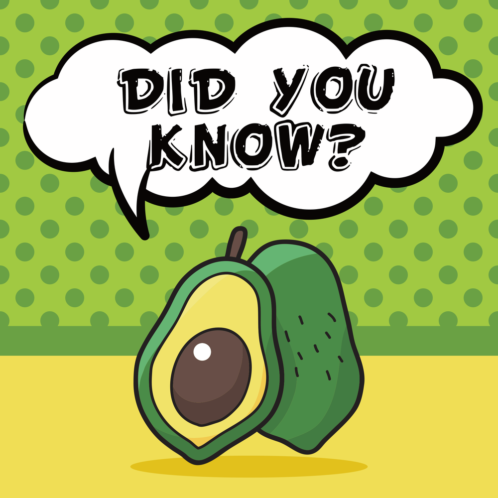 DIDYOUKNOW.png