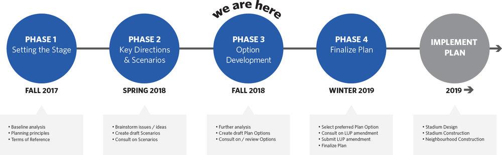 consultation timeline_ai.jpg