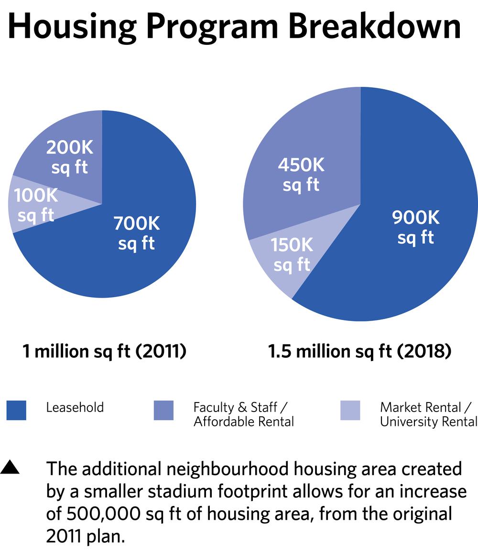 housing breakdown final.png