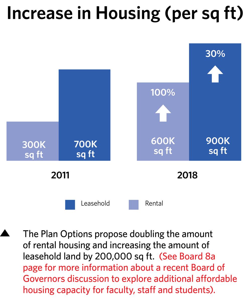 increase housing.png