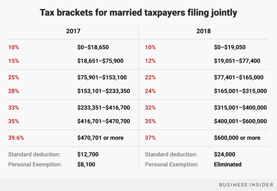Business-Insider-Married-Joint-Tax-Payer-Graphic.png