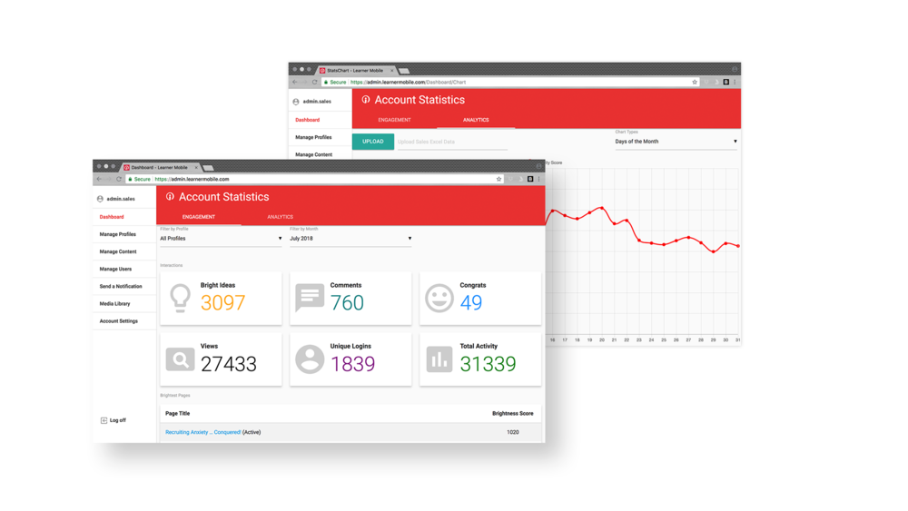 Gather insights - Whether you're identifying learning gaps or tracking sales data against your team's activity in the app, you can see it all on the Account Statistics dashboard.Get a feel for the content your team finds the most (or least) helpful, and craft new content accordingly.