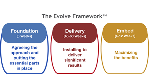 Framework_Graphic500x250V2.png