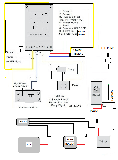 D-5 Furnace System wiring