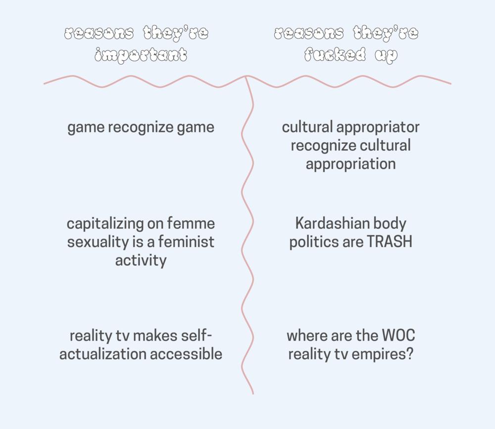 kardashians graphic.png