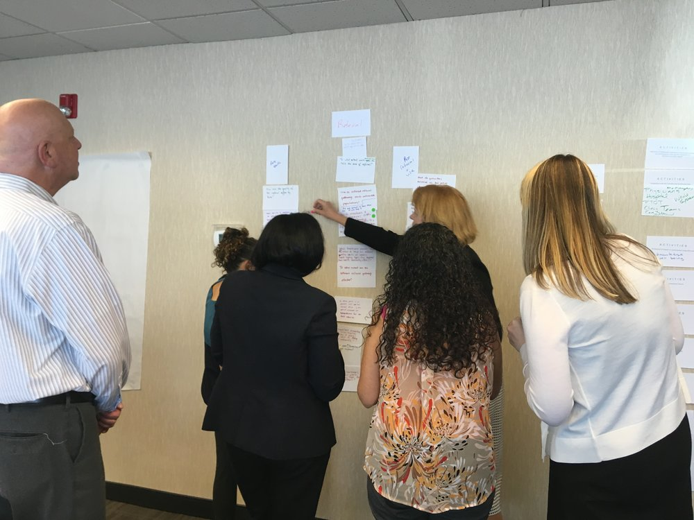 Harnessing the superpower of key evaluation questions -