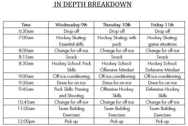 Hockey Camp 2019 Breakdown.jpg