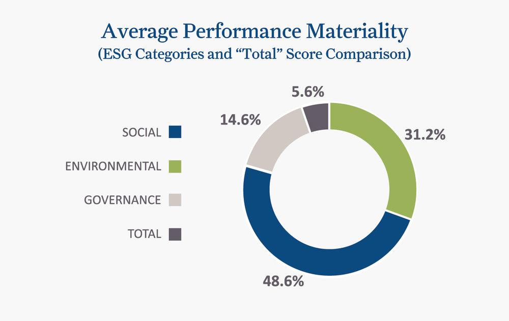 ESG-performance-materiality.jpg