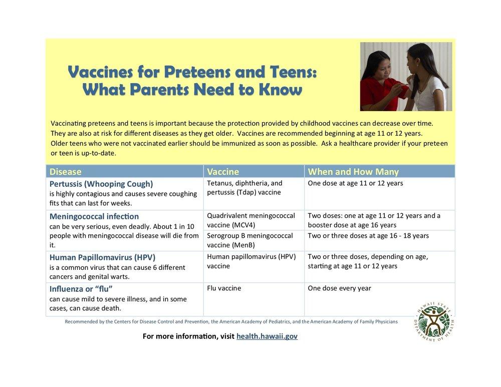 Vaccine_info_chart