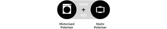 Standalone variable ND filter and Motorised Polariser