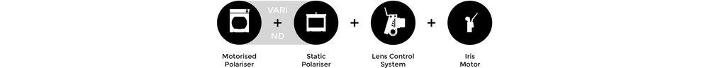Cinefade variable depth of field application icon VariND, LCS, motor