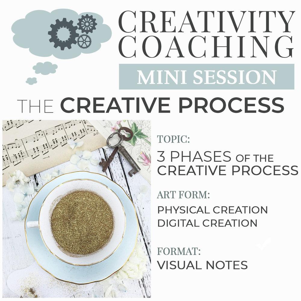 creative-process-mini01-wB.jpg