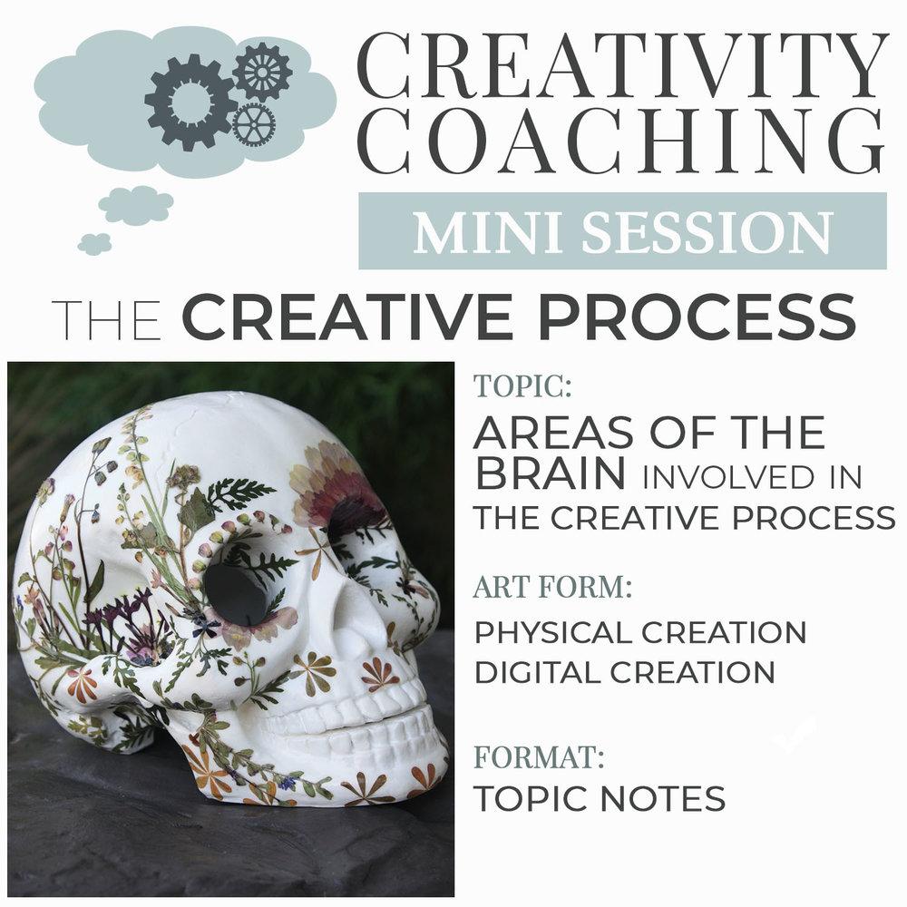 brain-areas-used-creative-process.jpg