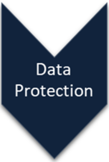 DataProtection.png