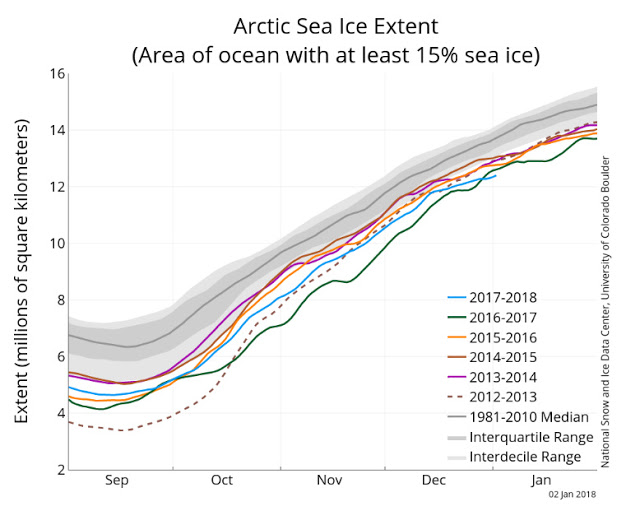 graph-ice-artic-sea.jpg