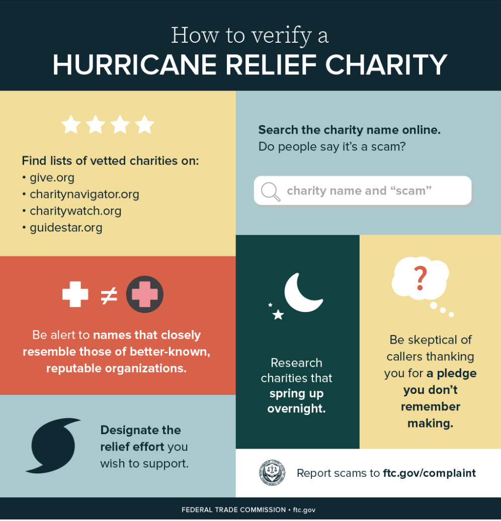 https://www.consumer.ftc.gov/blog/2018/10/charity-scams-follow-hurricanes-wake