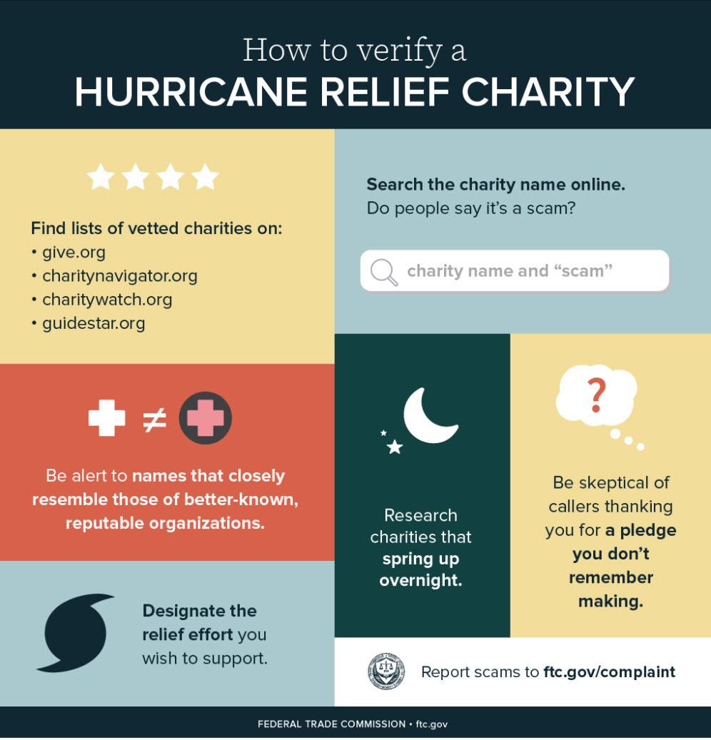 Hurricane Relief Validation.jpg