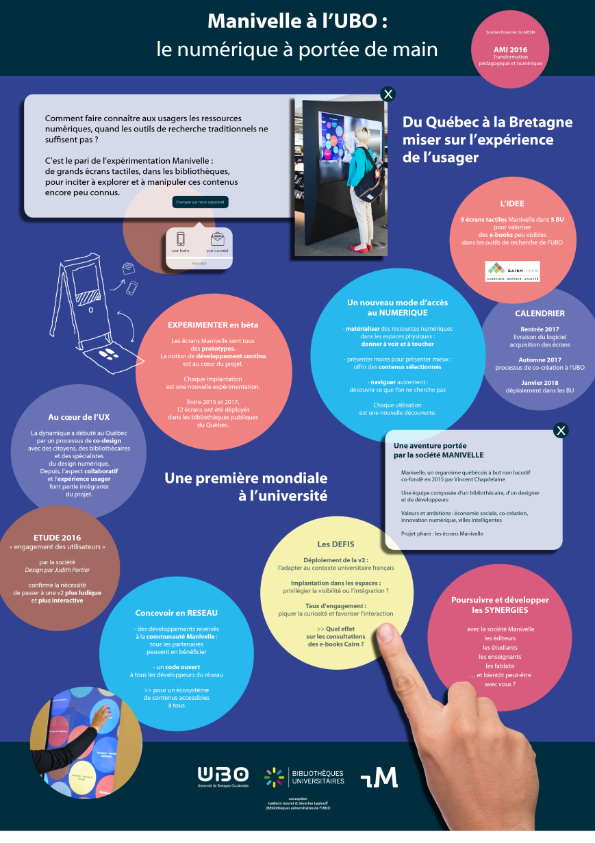 L'affiche de l'UBO présentée à la Biennale du numérique de l'ENSSIB en 2017.