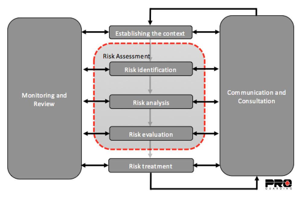RiskWorkflow.jpg