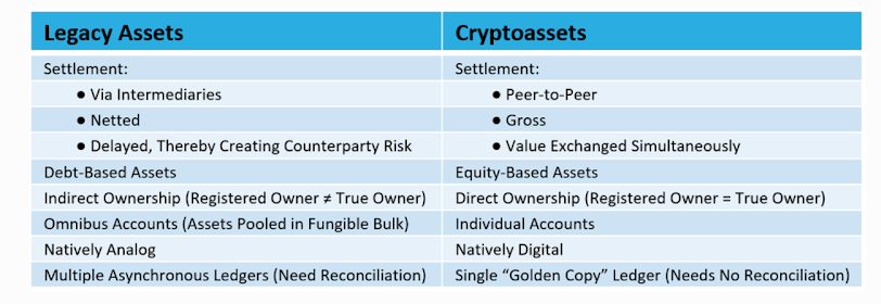 Differences between the two settlement systems
