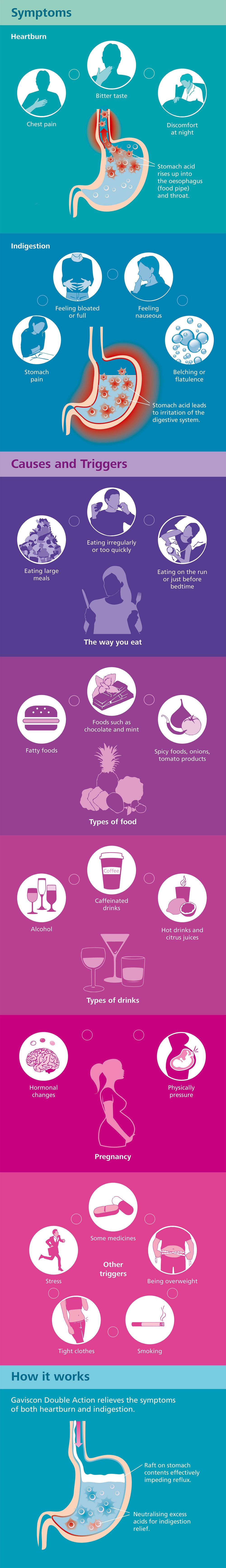 gaviscon_infographic.jpg