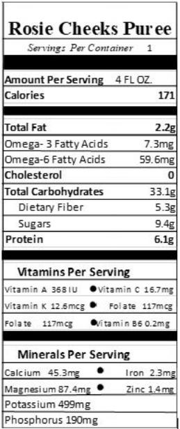 rosie nutrition.JPG