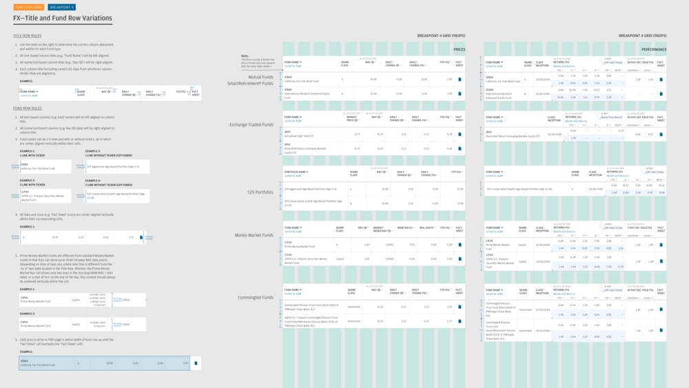 Packaging a holistic system - After completing the redesign, we packaged a holistic design system for the dev team, that covered the new Funds Explorer page and the new Product Detail (individual fund) page. Our handoff also included a comprehensive functional spec which laid out sorting parsing, scrolling and other interactive behaviors.