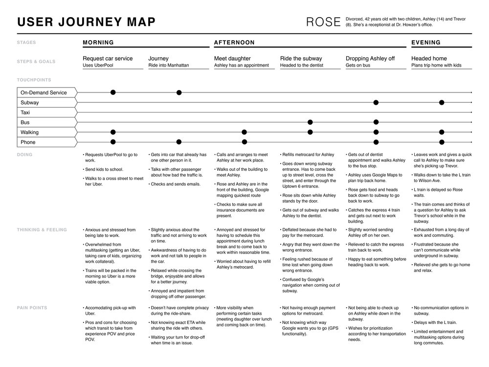Understanding the troubles with public transit - There's thousands of ways in which you could improve mass transit systems. To narrow our focus, we talked to public transit operators and users in NYC and mapped out their pain points in empathy journeys.