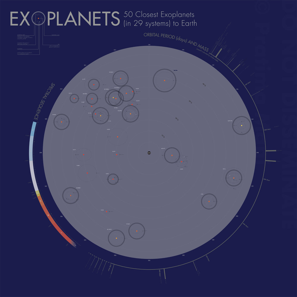 Exoplanets_ProjectPage_1.jpg