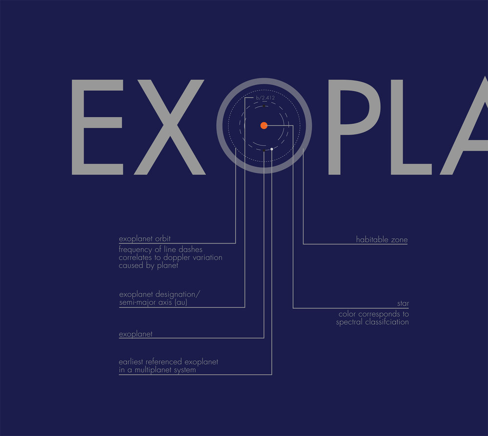 Exoplanets_ProjectPage_2.jpg