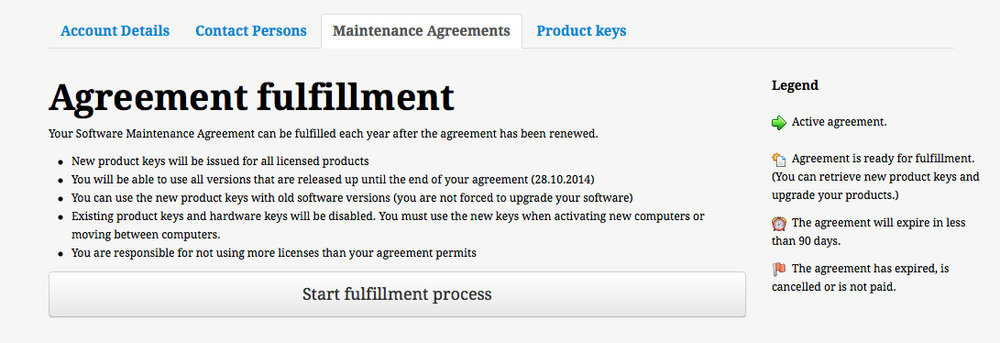 Agreement fulfillment