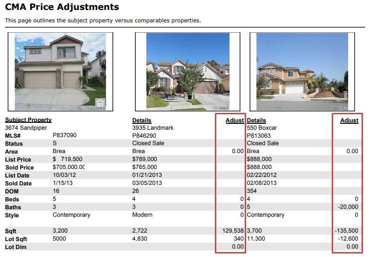 Example CMA (credit:  http://emailmarketing.consumerdataleads.com )