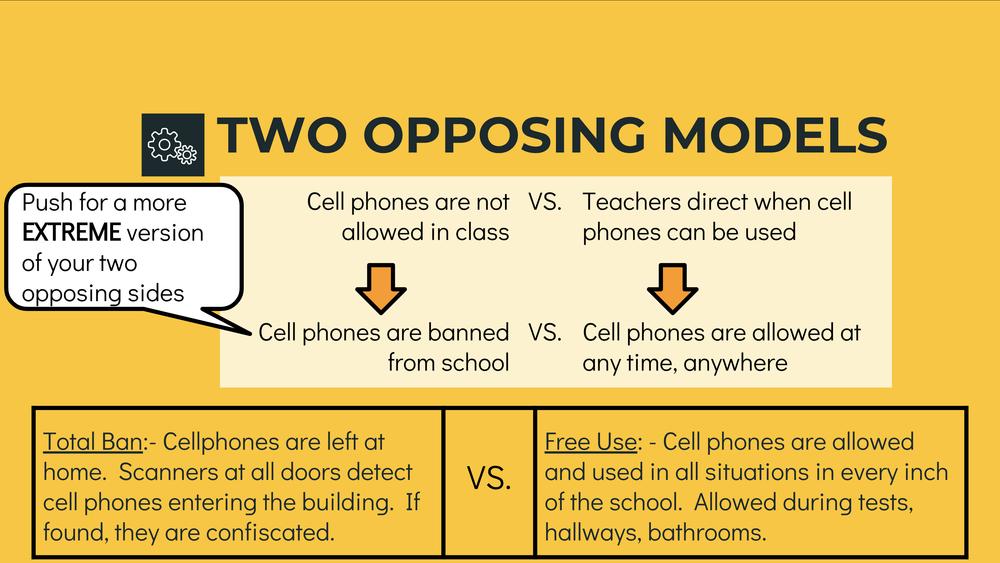 The Opposing Models