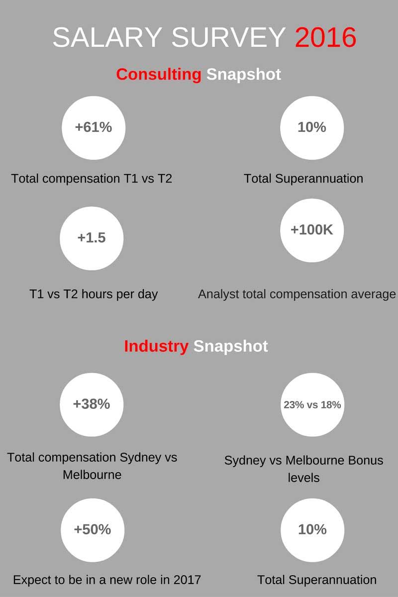 SalarySurvey2016.jpg