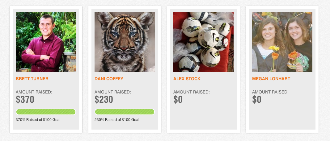 A screenshot of student fundraising campaigns with a profile photo and the amount raised so far